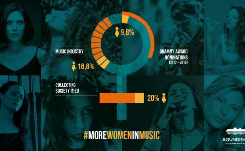 Vai trò của phụ nữ trong ngành công nghiệp âm nhạc